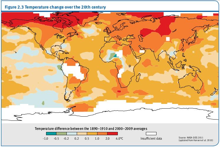 Changement de température au cours du 20e siècle
