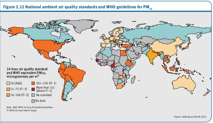 Les normes nationales de qualité de l'air ambiant et directives de l'OMS pour les PM10