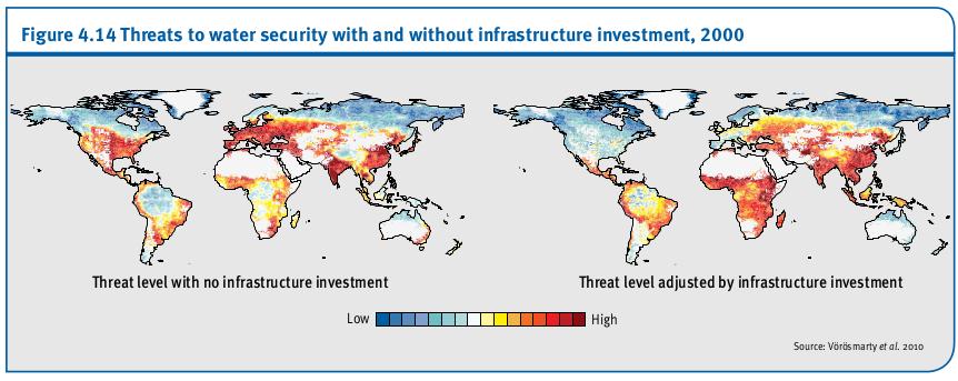 menaces à la sécurité de l'eau avec et sans investissement dans l'infrastructure, 2000